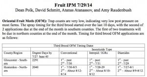 FruitIPM